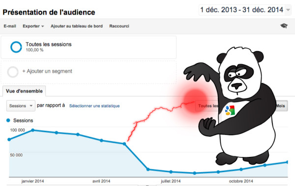 Google_Panda_sanctionne_WP_Marmite
