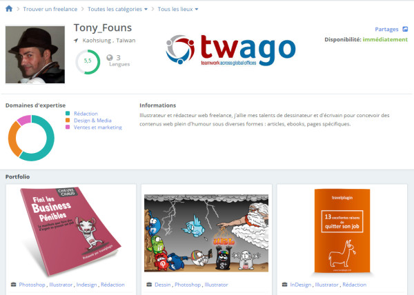 Profil_Twago_Tony_Founs